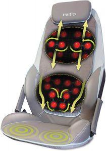 Siège de massage SHIATSUMAX de la marque Homedics : appareil ultra complet